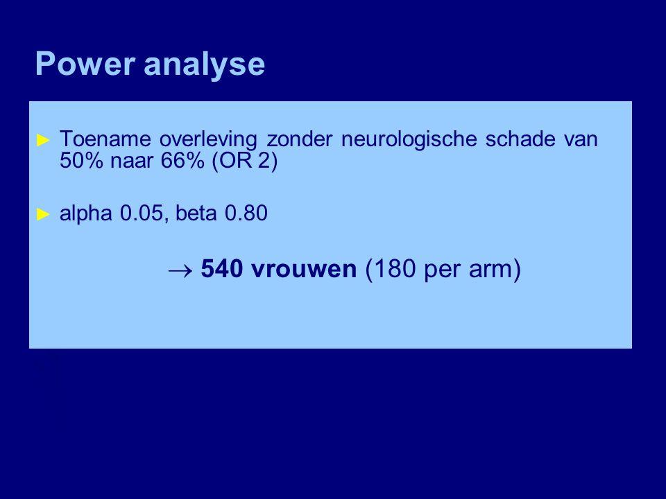 Power analyse Toename overleving zonder neurologische schade van 50% naar 66% (OR 2) alpha 0.05, beta 0.80.
