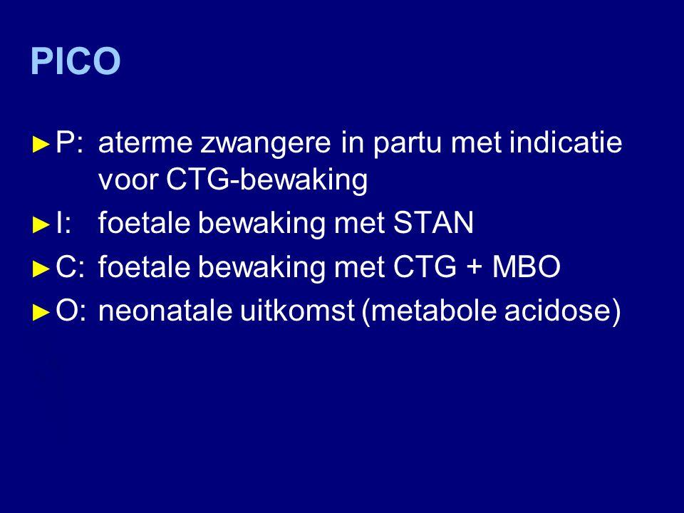 PICO P: aterme zwangere in partu met indicatie voor CTG-bewaking