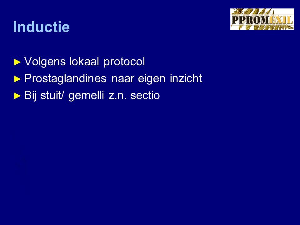 Inductie Volgens lokaal protocol Prostaglandines naar eigen inzicht