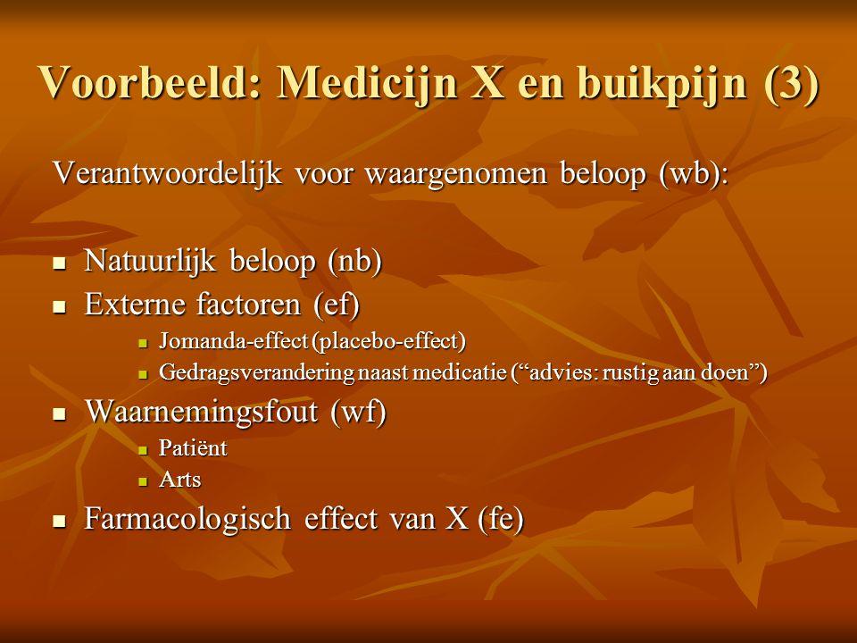 Voorbeeld: Medicijn X en buikpijn (3)