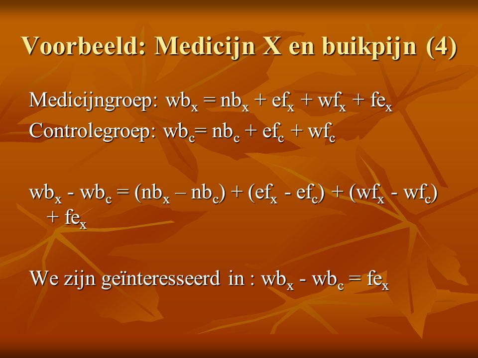 Voorbeeld: Medicijn X en buikpijn (4)