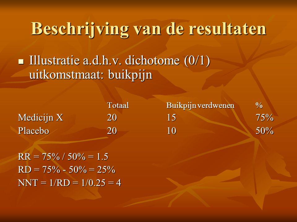 Beschrijving van de resultaten