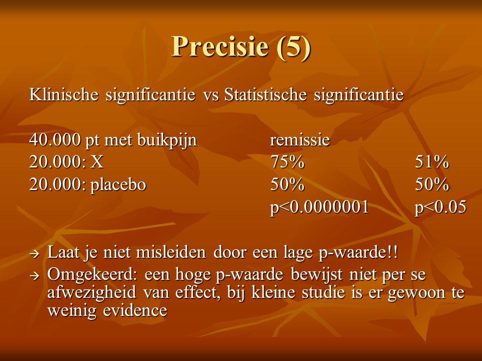 Precisie (5) Klinische significantie vs Statistische significantie