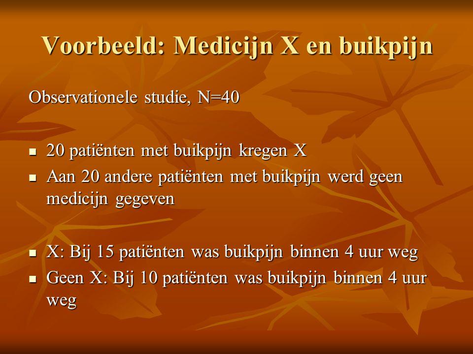 Voorbeeld: Medicijn X en buikpijn