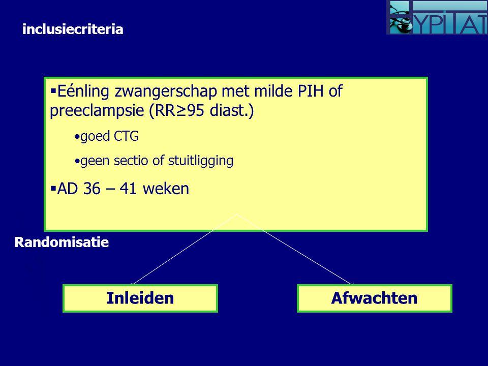 Eénling zwangerschap met milde PIH of preeclampsie (RR≥95 diast.)