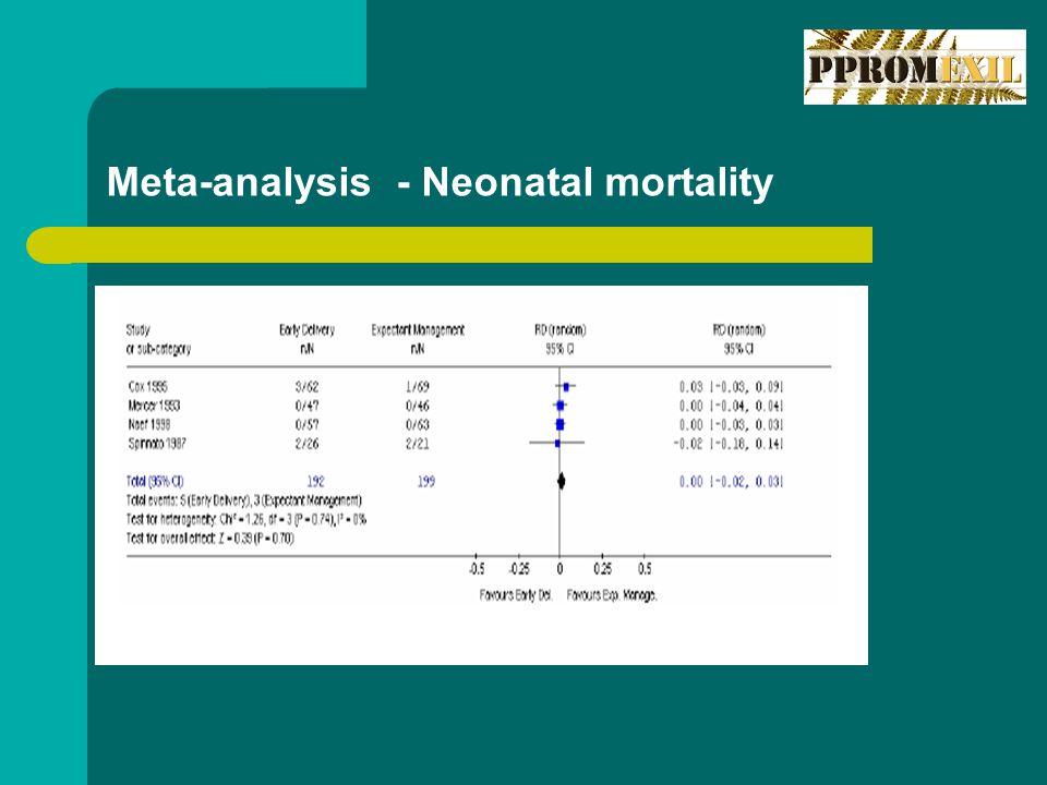 Meta-analysis - Neonatal mortality