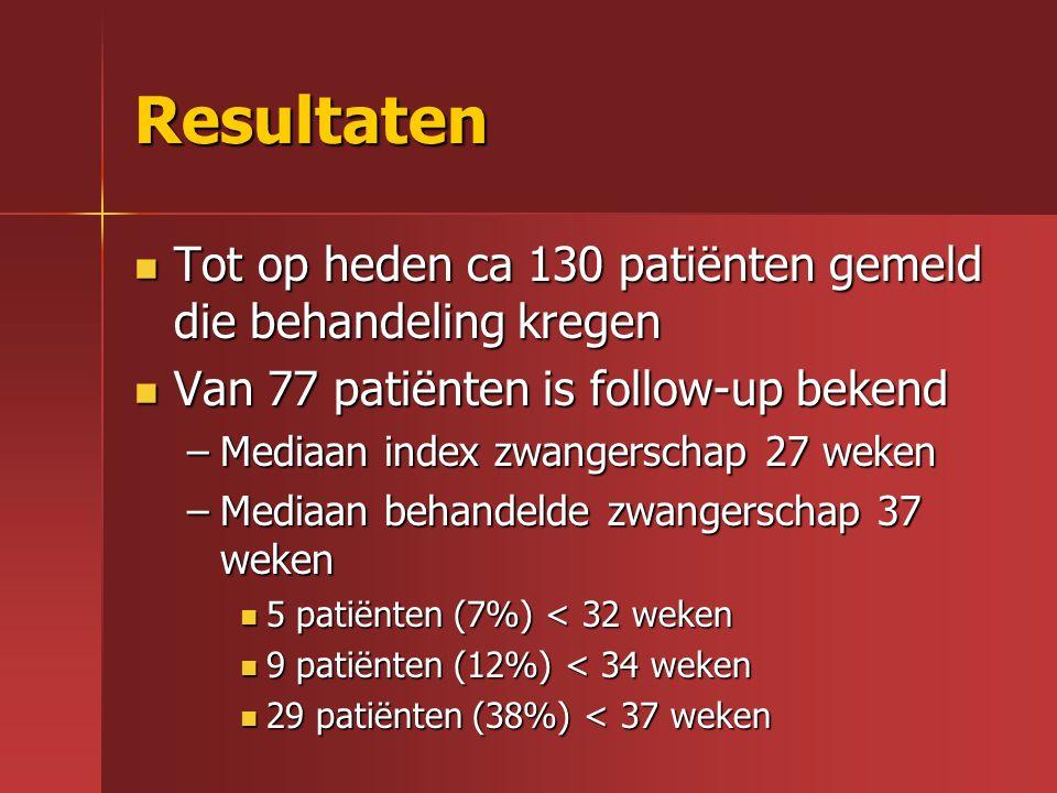 Resultaten Tot op heden ca 130 patiënten gemeld die behandeling kregen