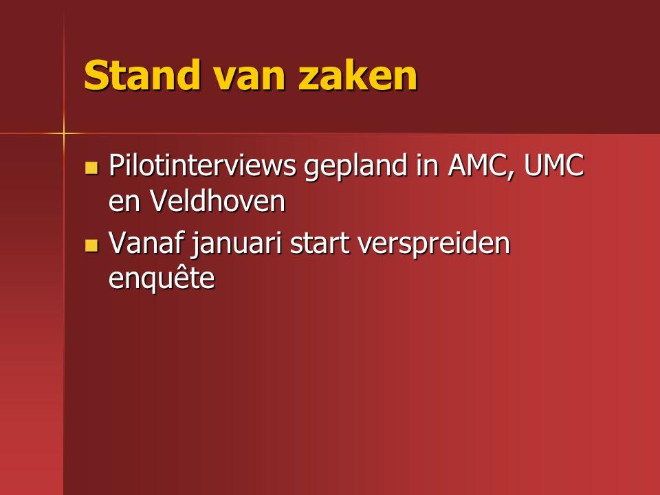 Stand van zaken Pilotinterviews gepland in AMC, UMC en Veldhoven