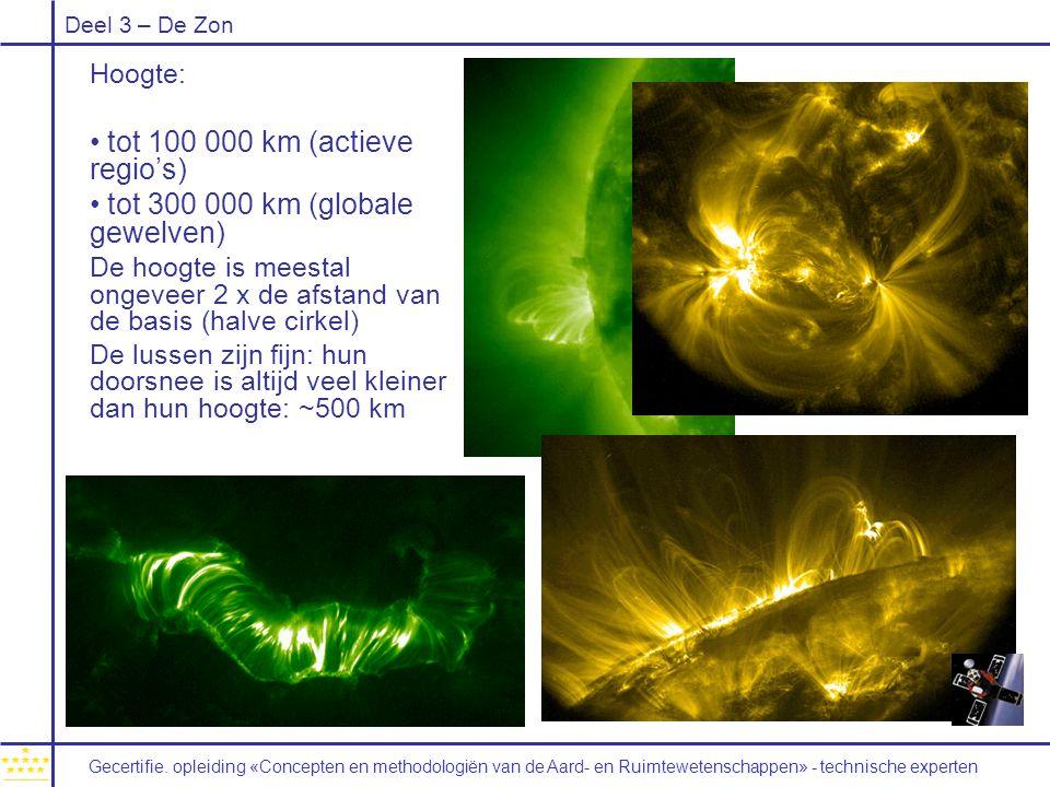 tot 100 000 km (actieve regio's) tot 300 000 km (globale gewelven)