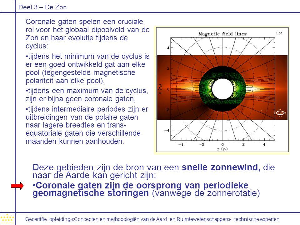 Coronale gaten spelen een cruciale rol voor het globaal dipoolveld van de Zon en haar evolutie tijdens de cyclus: