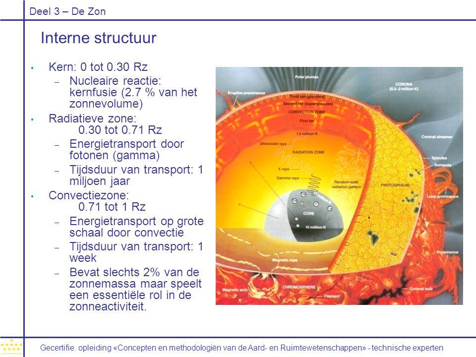 Interne structuur Kern: 0 tot 0.30 Rz