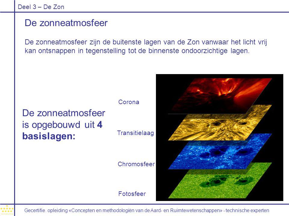 De zonneatmosfeer is opgebouwd uit 4 basislagen: