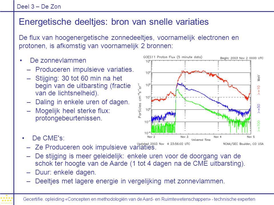 Energetische deeltjes: bron van snelle variaties