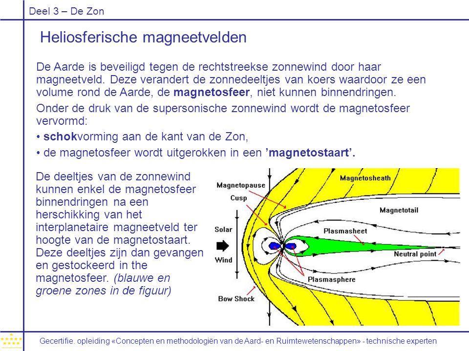 Heliosferische magneetvelden