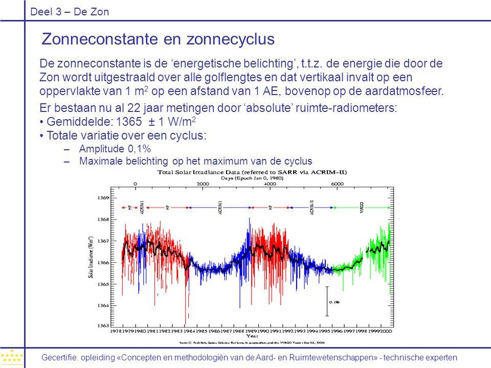 Zonneconstante en zonnecyclus