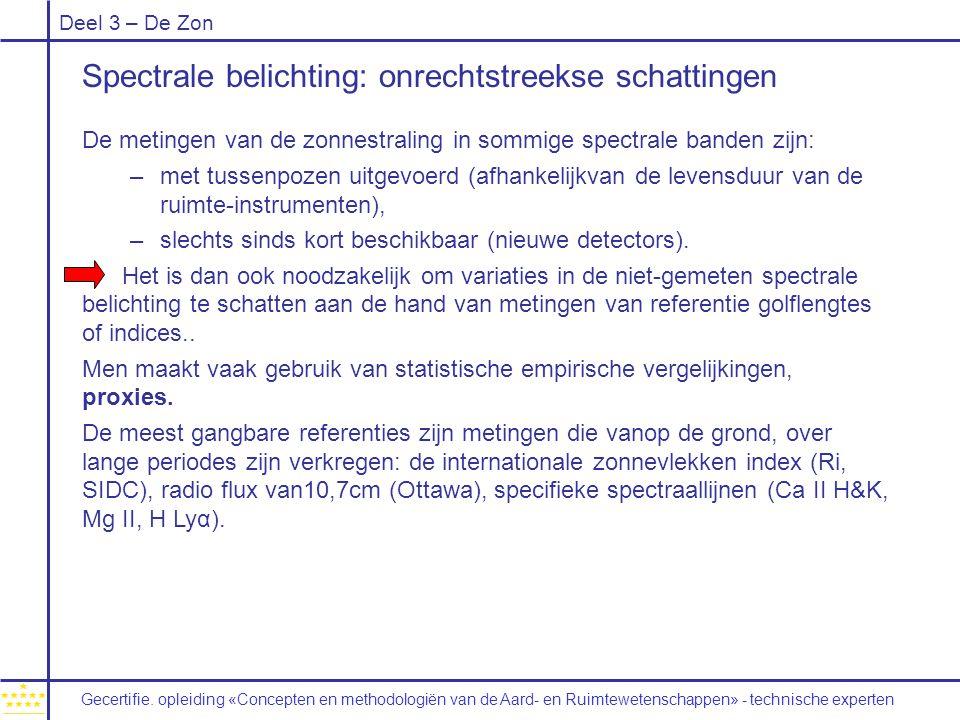 Spectrale belichting: onrechtstreekse schattingen