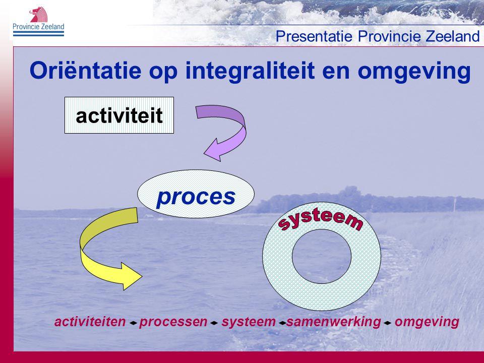 Oriëntatie op integraliteit en omgeving