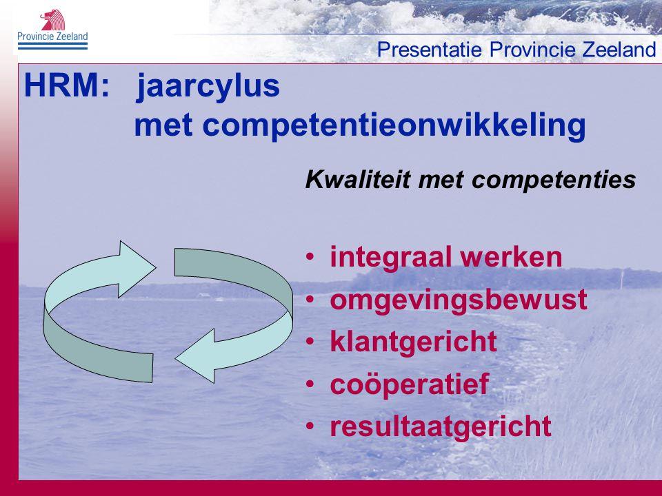 HRM: jaarcylus met competentieonwikkeling