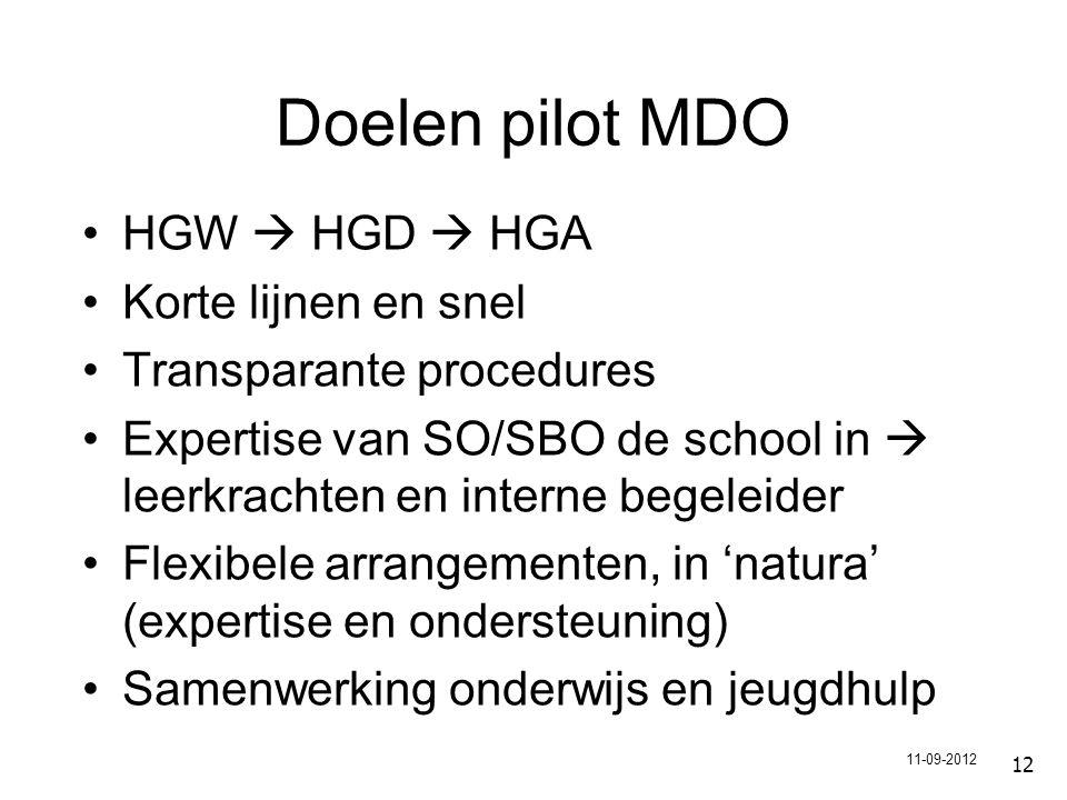 Doelen pilot MDO HGW  HGD  HGA Korte lijnen en snel