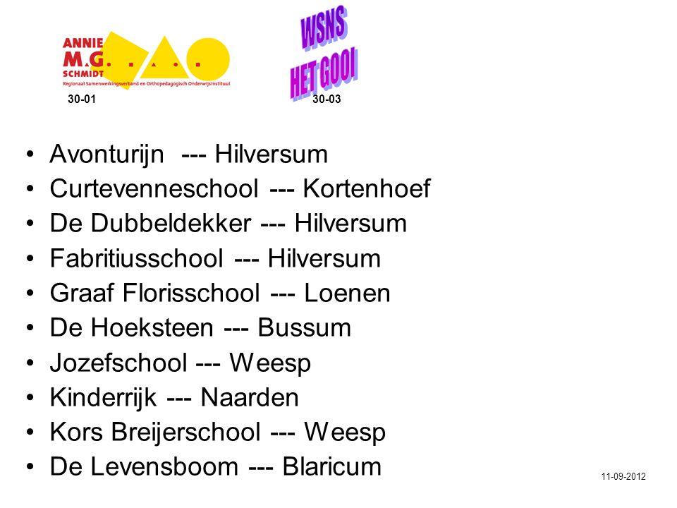 Avonturijn --- Hilversum Curtevenneschool --- Kortenhoef
