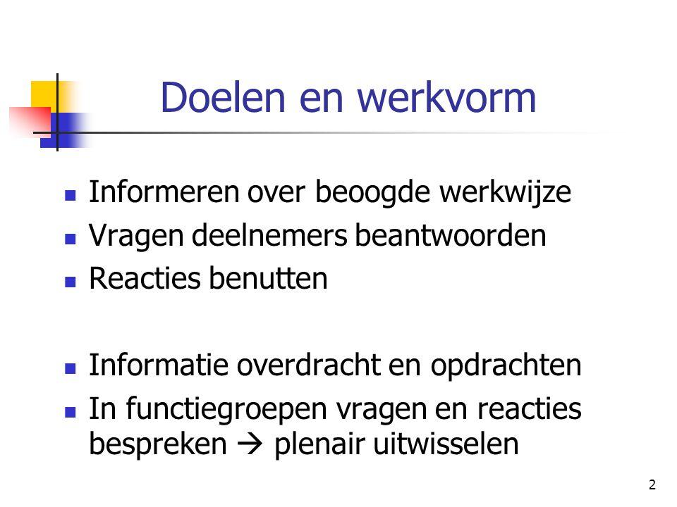 Doelen en werkvorm Informeren over beoogde werkwijze