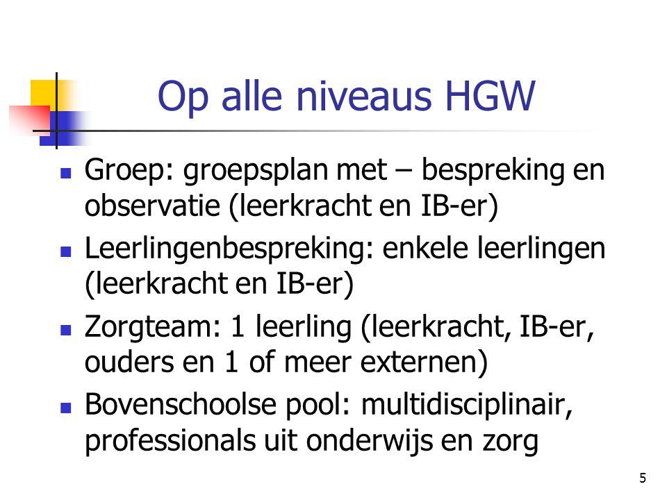 Op alle niveaus HGW Groep: groepsplan met – bespreking en observatie (leerkracht en IB-er)