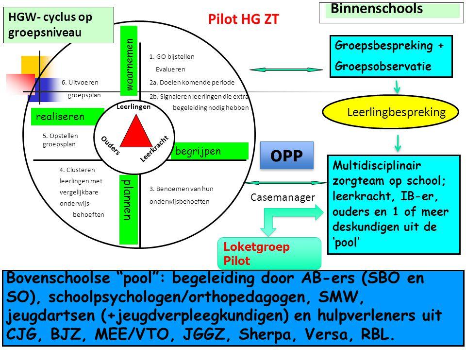 Binnenschools Pilot HG ZT OPP