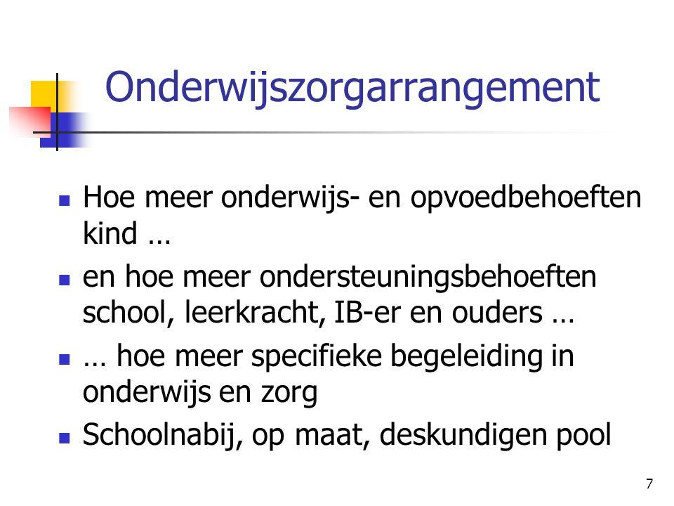 Onderwijszorgarrangement
