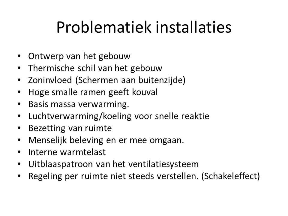Problematiek installaties