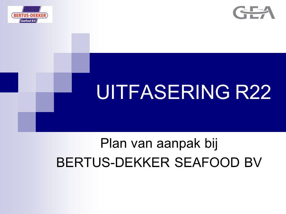 Plan van aanpak bij BERTUS-DEKKER SEAFOOD BV