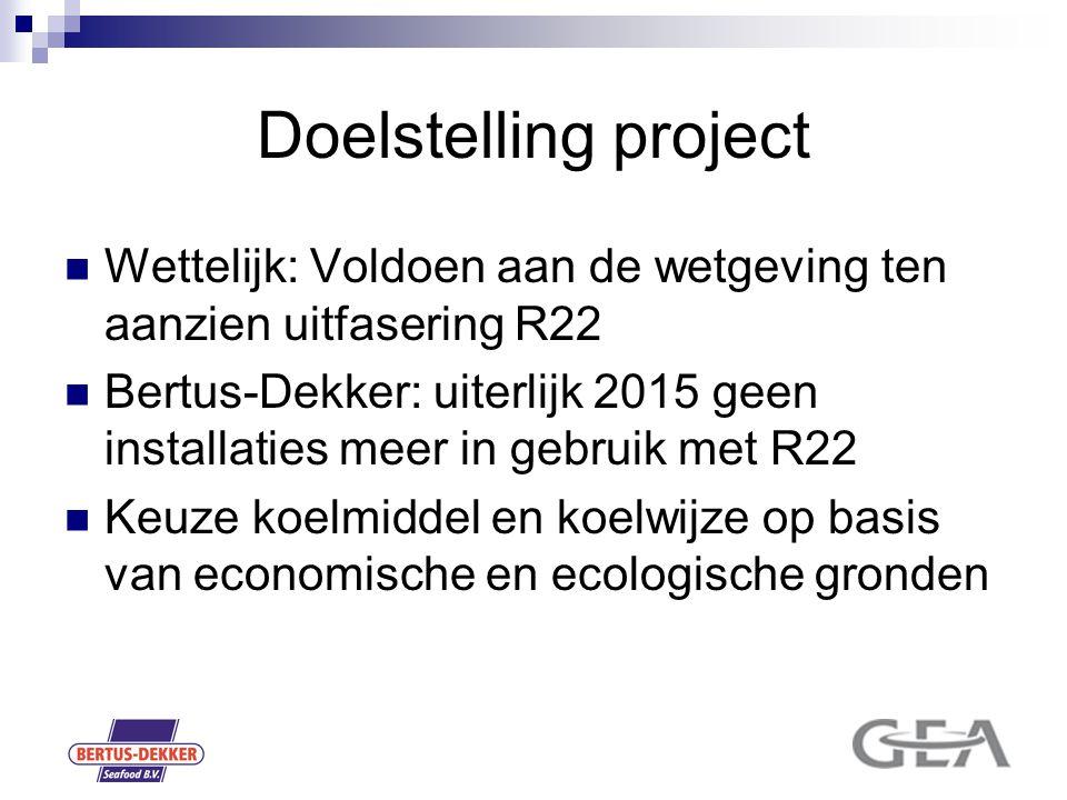 Doelstelling project Wettelijk: Voldoen aan de wetgeving ten aanzien uitfasering R22.