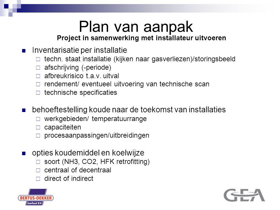 Plan van aanpak Inventarisatie per installatie