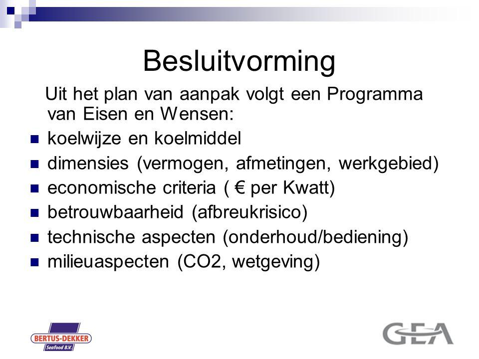 Besluitvorming Uit het plan van aanpak volgt een Programma van Eisen en Wensen: koelwijze en koelmiddel.