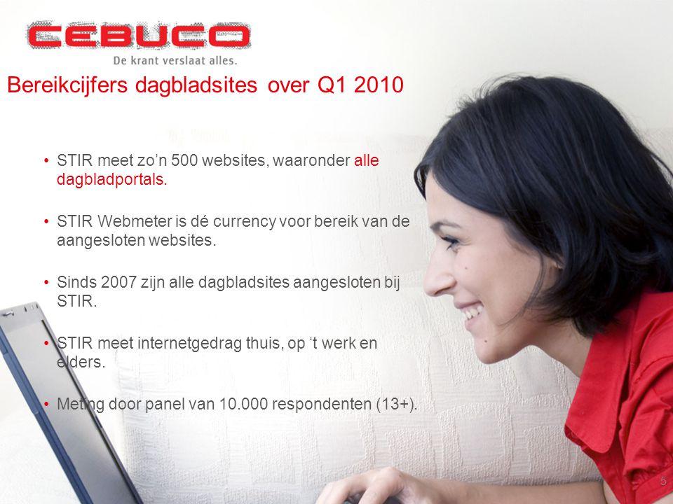 Bereikcijfers dagbladsites over Q1 2010