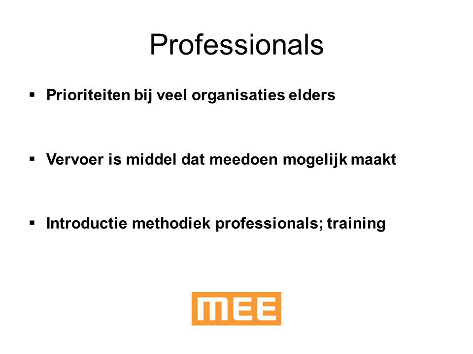 Professionals Prioriteiten bij veel organisaties elders