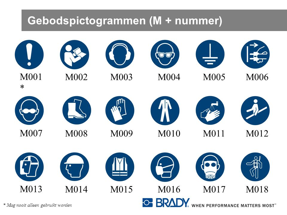 Gebodspictogrammen (M + nummer)