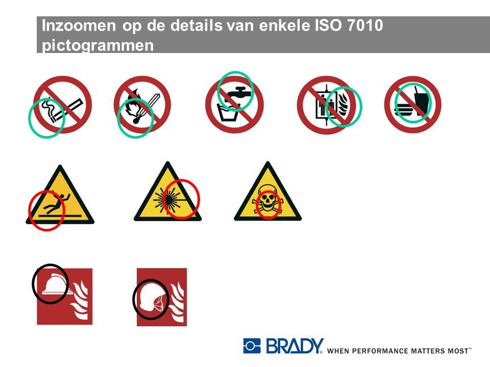 Inzoomen op de details van enkele ISO 7010 pictogrammen