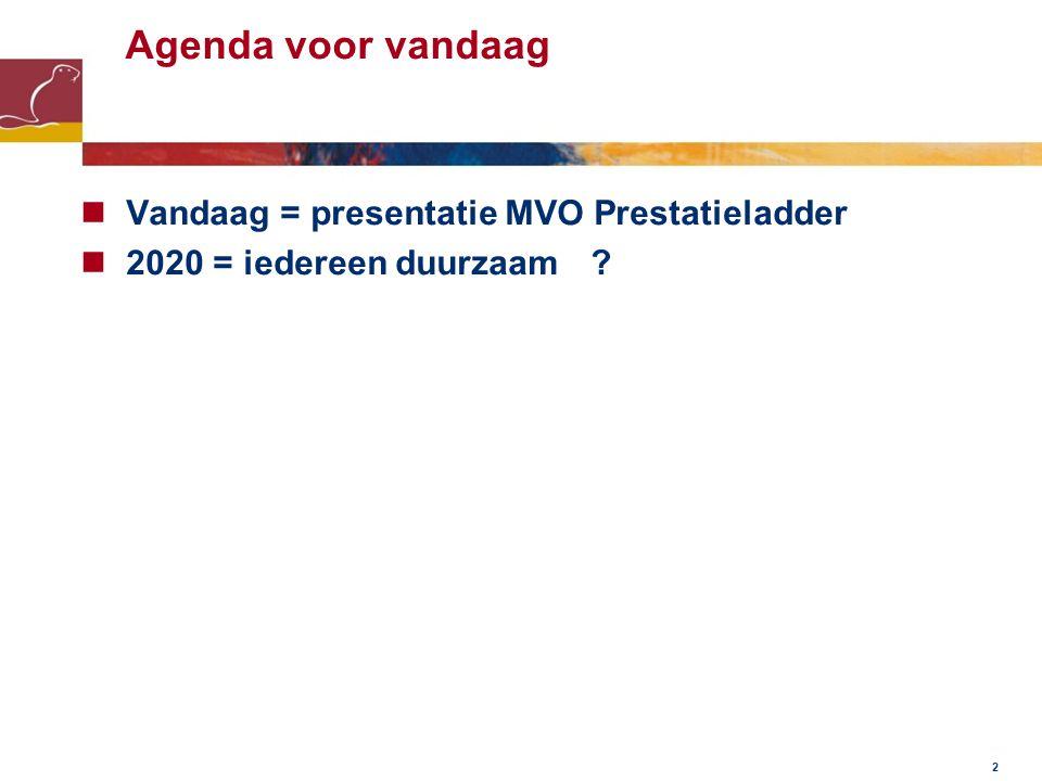 Agenda voor vandaag Vandaag = presentatie MVO Prestatieladder