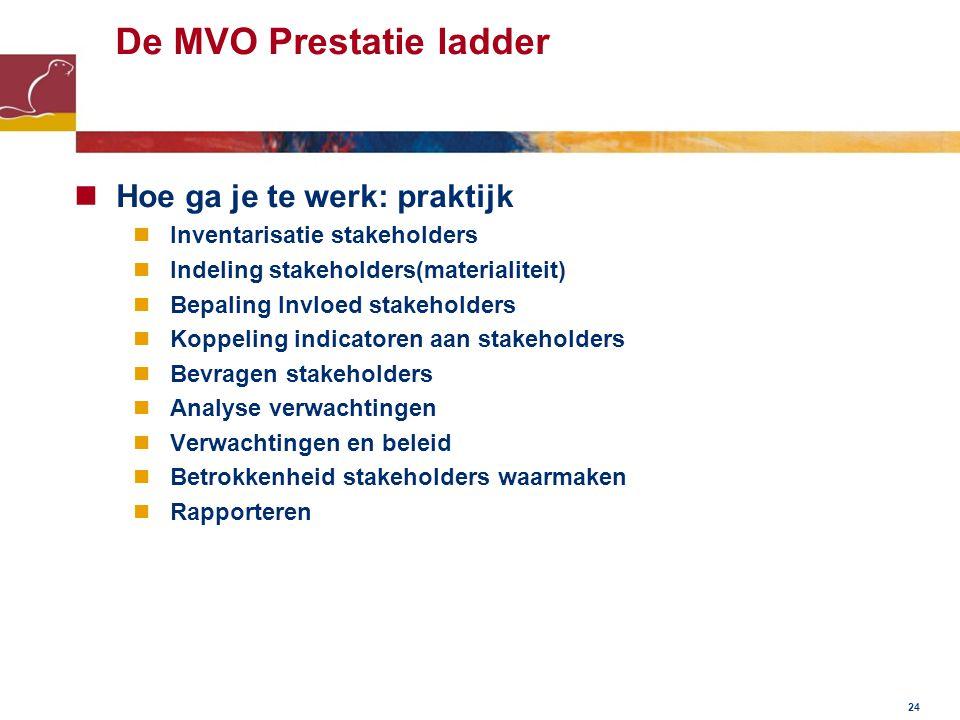 De MVO Prestatie ladder