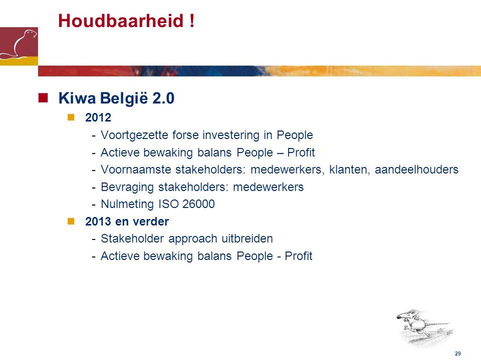 Houdbaarheid ! Kiwa België 2.0 2012