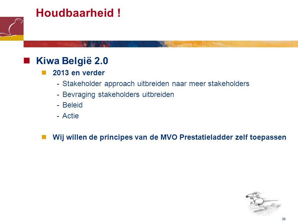 Houdbaarheid ! Kiwa België 2.0 2013 en verder