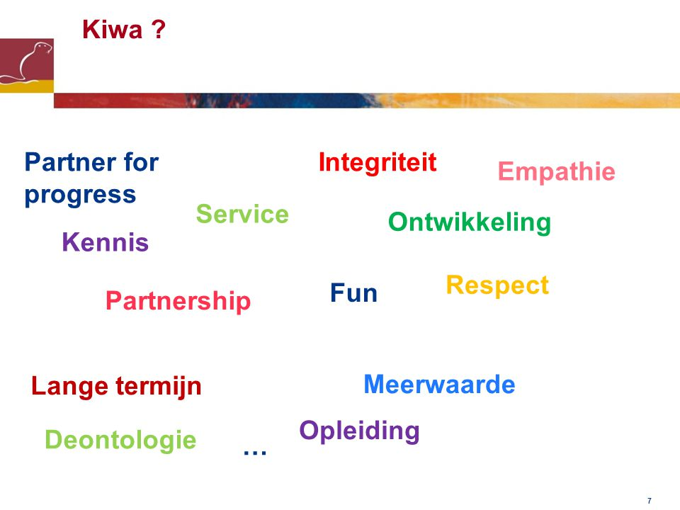 Kiwa Partner for progress. Integriteit. Empathie. Service. Ontwikkeling. Kennis. Respect. Fun.