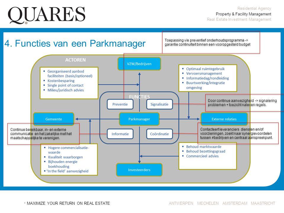 4. Functies van een Parkmanager