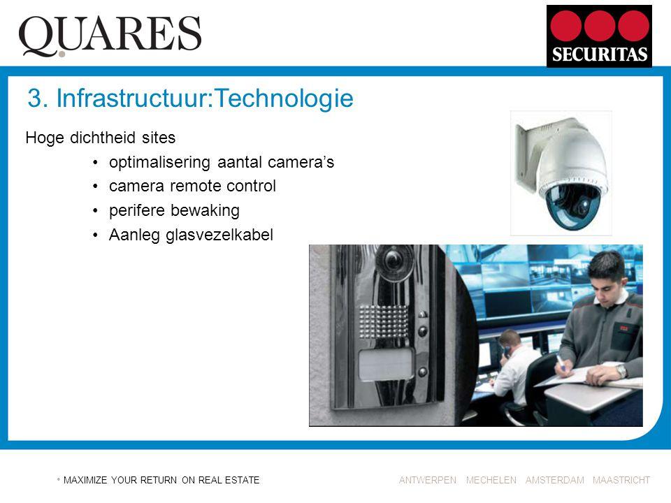 3. Infrastructuur:Technologie