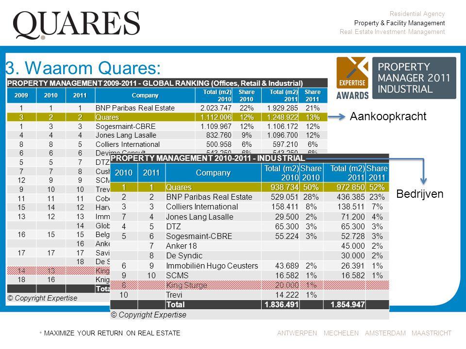 3. Waarom Quares: Aankoopkracht Bedrijven