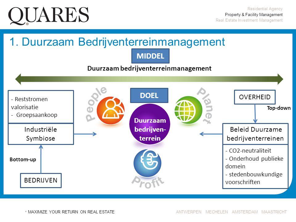 1. Duurzaam Bedrijventerreinmanagement