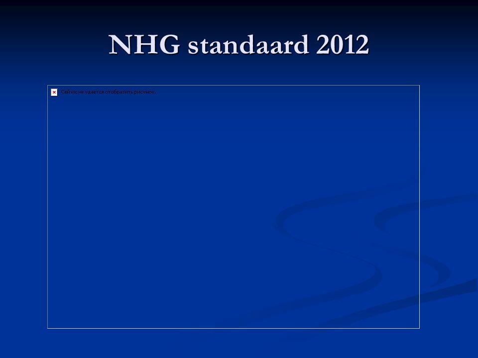 NHG standaard 2012