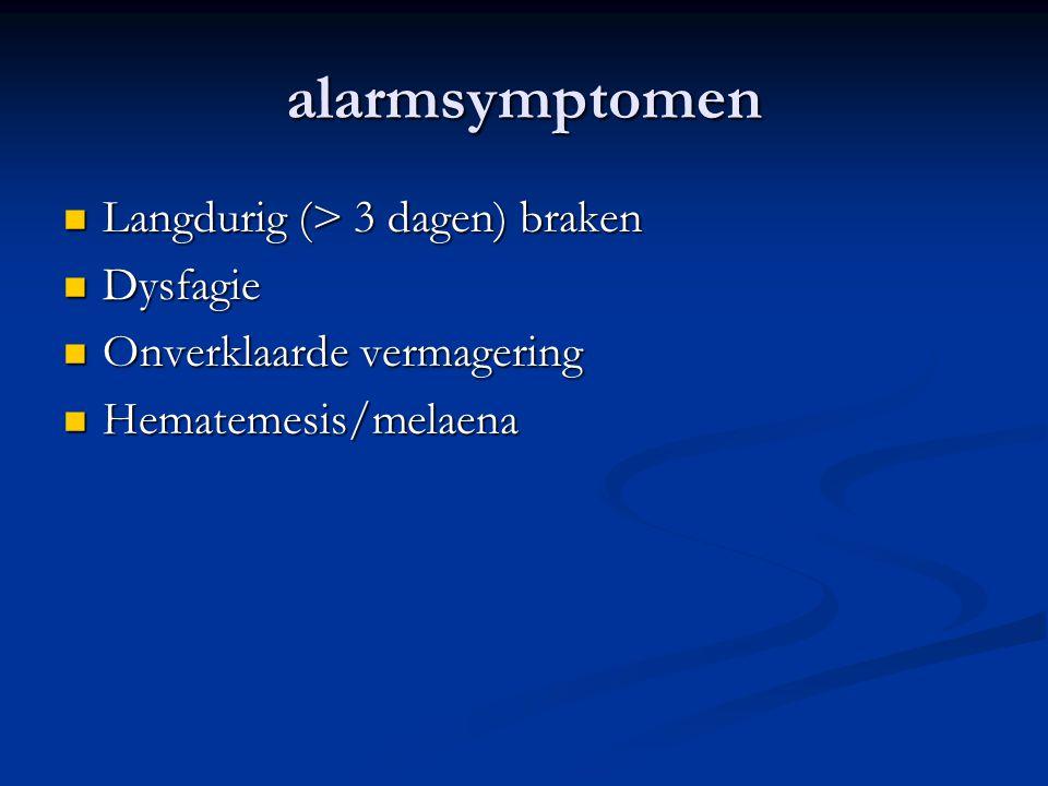 alarmsymptomen Langdurig (> 3 dagen) braken Dysfagie