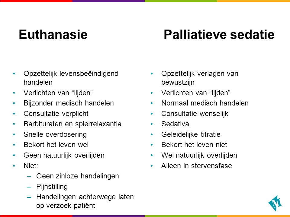 Euthanasie Palliatieve sedatie