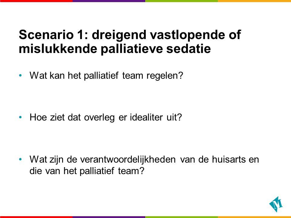 Scenario 1: dreigend vastlopende of mislukkende palliatieve sedatie